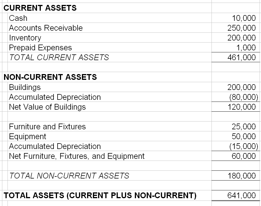 fixed asset policy template - assets example aimcfo