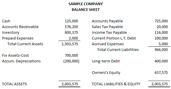 when we look at this balance sheet we could come to several conclusions one we might consider debt to be only the non current debt of 400000