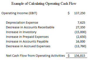 calculate operating cash flow