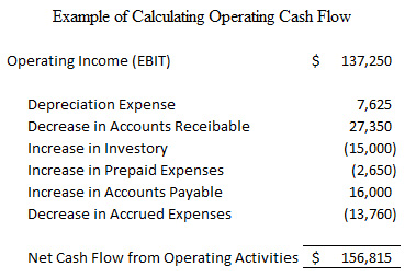 calculating operating cash flow